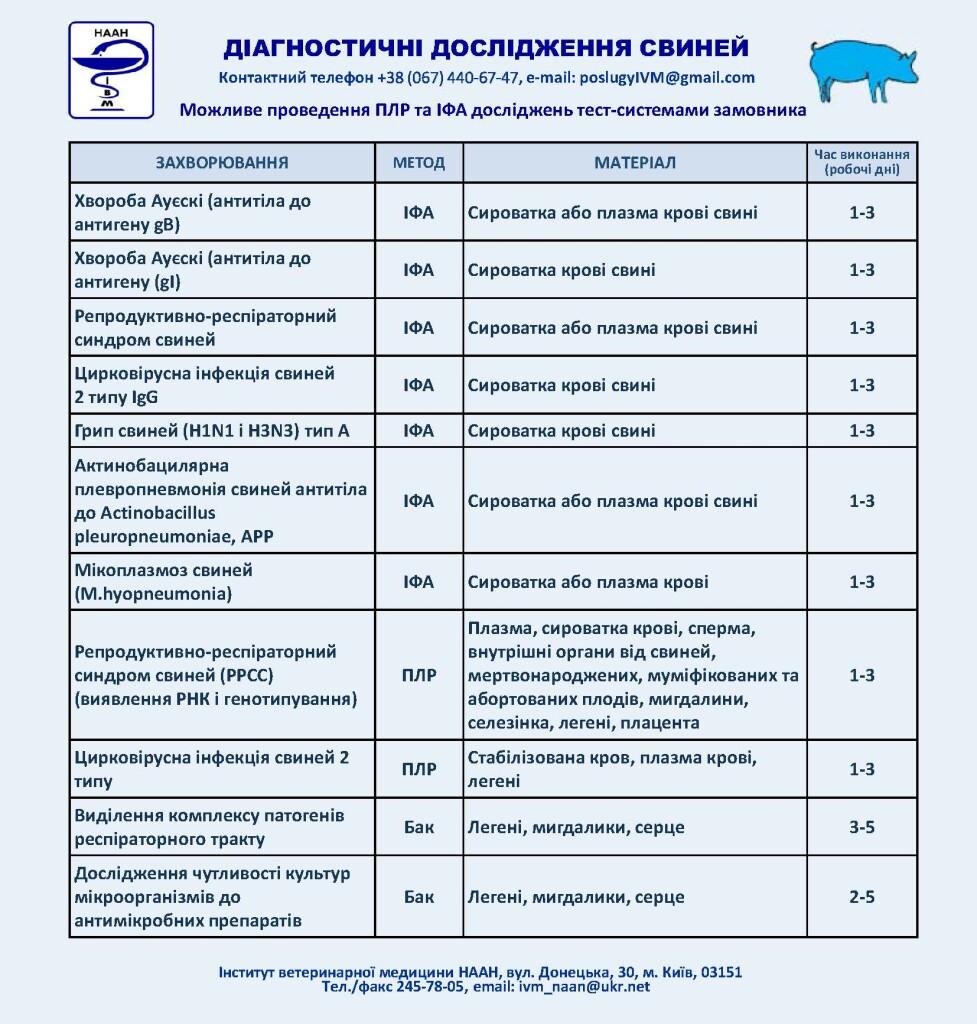 РЕСПІРАТОРНИЙ КОМПЛЕКС-Свині
